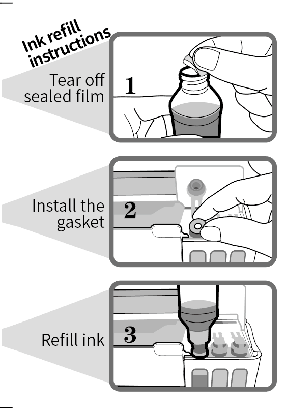 Ink refill instructions for Canon GI series ink